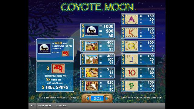 Online Casino Gambling Real Money Casino