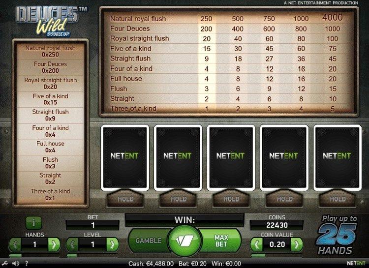 Play Deuces Wild Free Slot Game