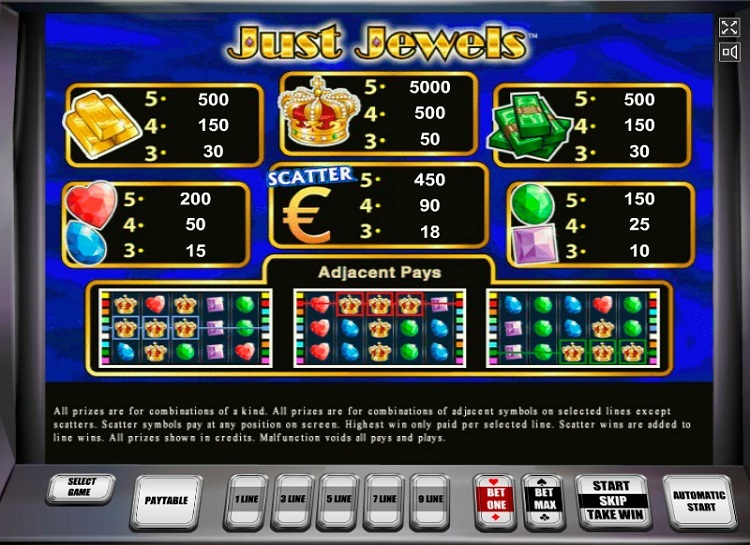 Play Just Jewels Free Slot Game
