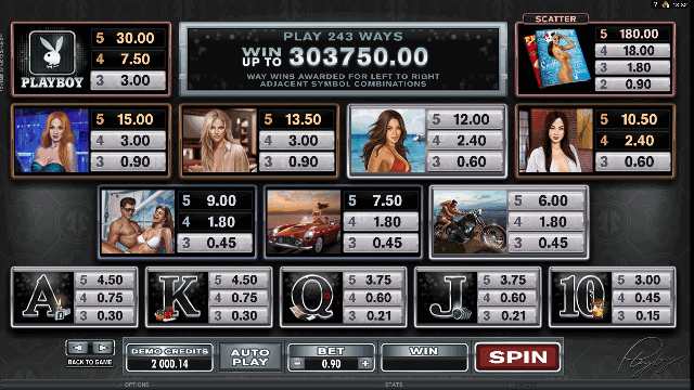 Computer Video Slot Games | No Deposit Bonus Casino Codes Casino