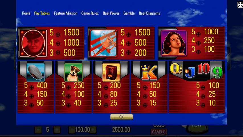 Red baron slot free online