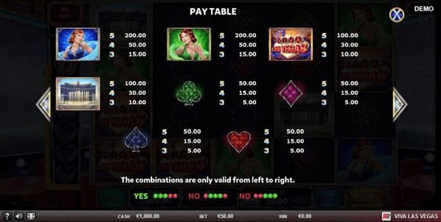 roulette electronique casino astuce Slot