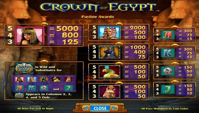 Egypt is just such a genre and IGT has revisited on an annual basis to ensure that things stay fresh with arguably the most popular slot theme of all time.Crown of Egypt is one of the very latest additions to their selection and you can see the progress that has been made from the moment the game loads up/5(18).Kayseri