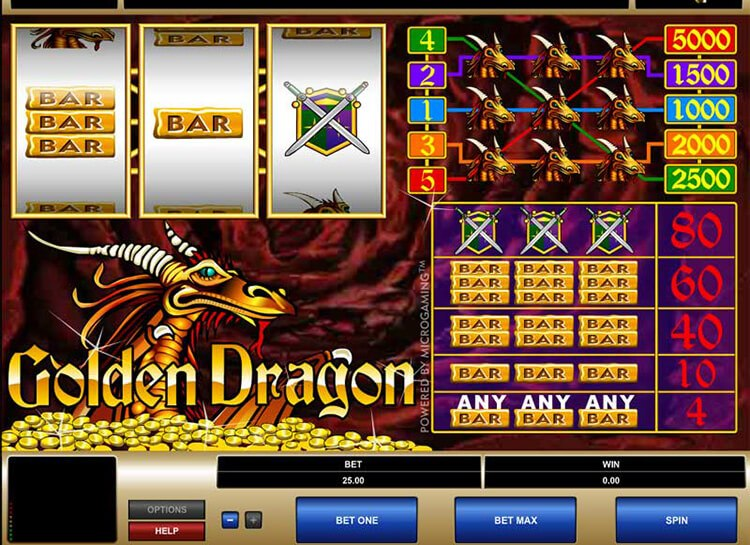 Play Golden Dragon Free Slot Game