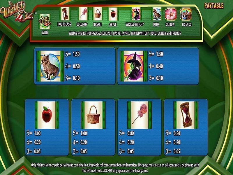 Online Roulette Strategy Red Black - Online Casino Ranking Slot